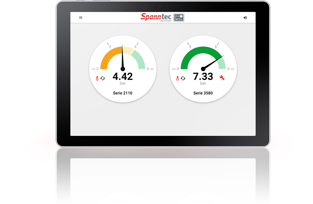 Spanntec-CMS Cockpit Dashboard Tablet